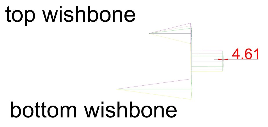 Geometry-Model wishbones